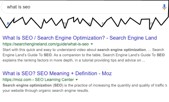 Educational Searcher Intent